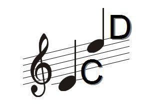 R.K. Parochiekoor Cantemus Domino viert 95-jarig bestaan